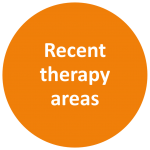 Recent therapy areas